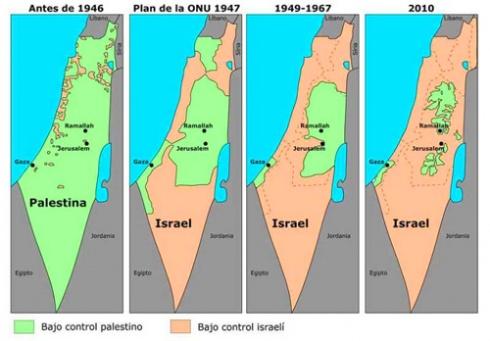 Gráfico de la evolución de la expasión israelí sobre Palestina (desde 1946 a 2010)